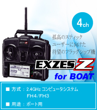 NEW PRODUCTS BOAT A