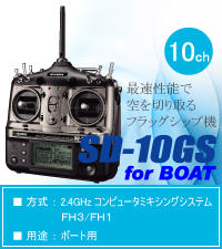 NEW PRODUCTS BOAT C