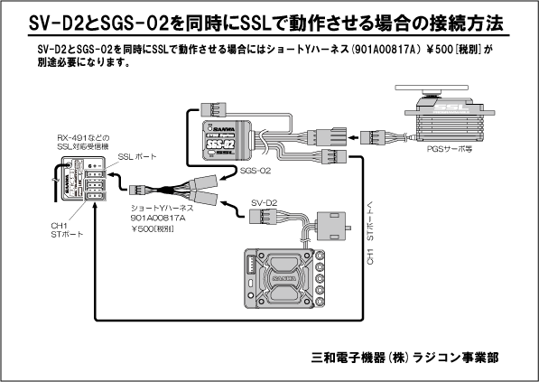 SV-D2_SGS-02接続方法につい.png