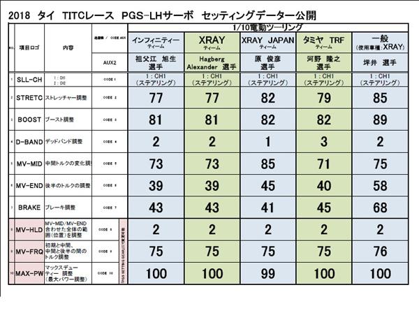 2018  TITC  PGS-LHサーボプログラムセッテング公開.jpg